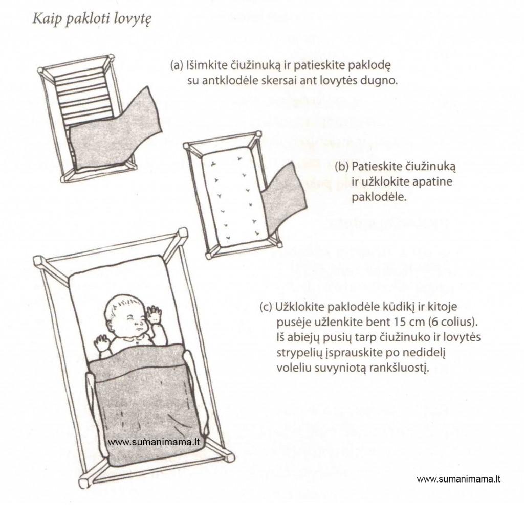 naujagimis-lovyteje